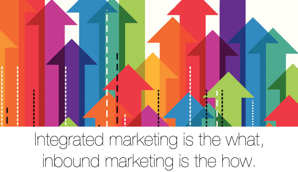 What's the Difference Between Integrated Marketing & Inbound ...