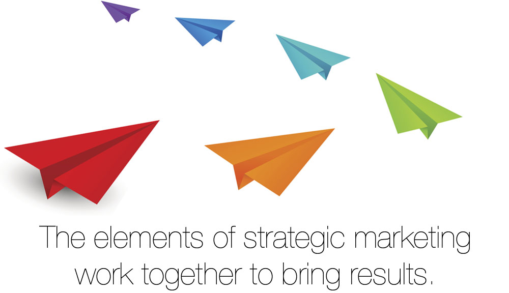 the elements of strategic marketing work together to bring results
