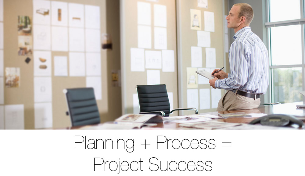 Planning plus process equals project success