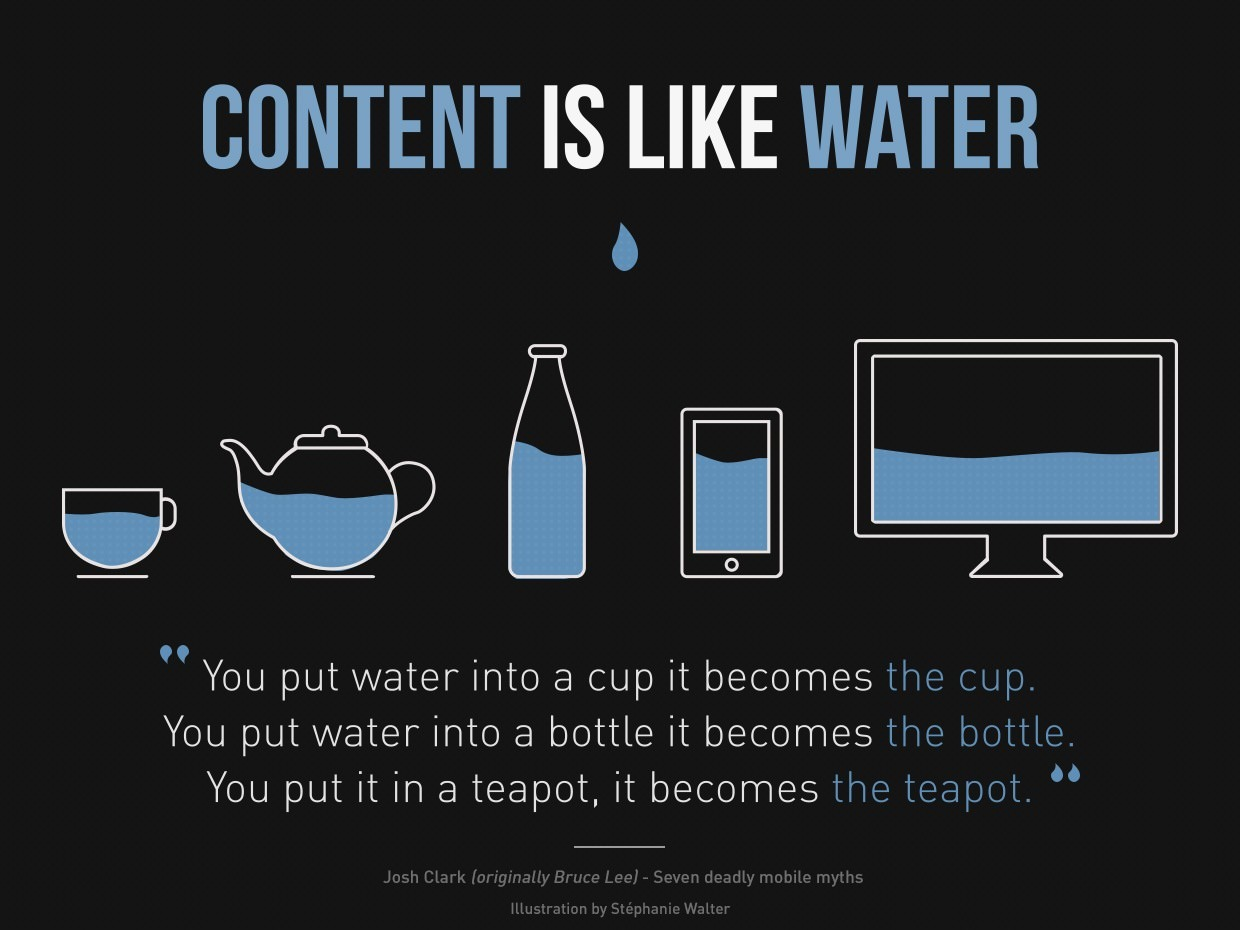 content-is-like-water-12402.jpg