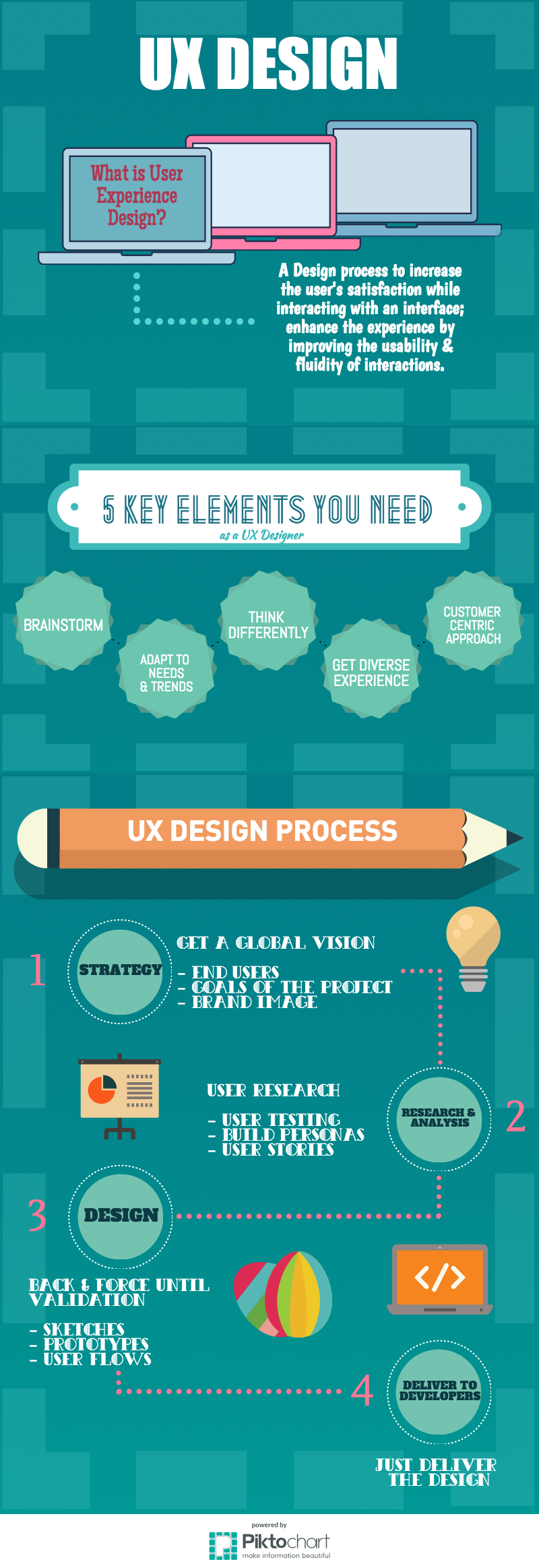 what-is-user-experience-design-infographic.png
