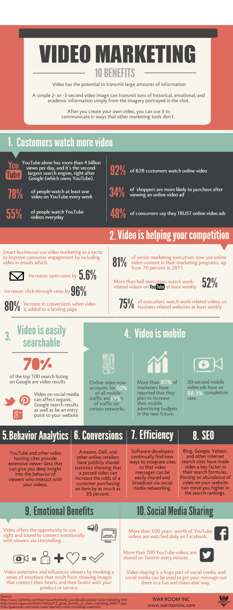 benefits-video-marketing.png