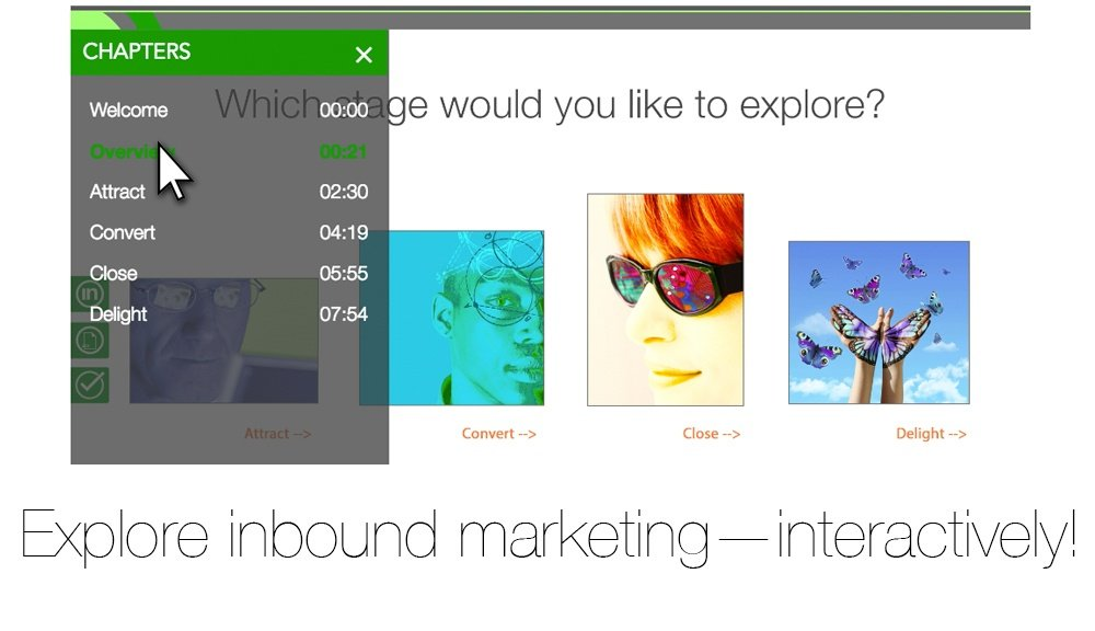 Inbound Marketing & Interactive Video: the Best of Both Worlds
