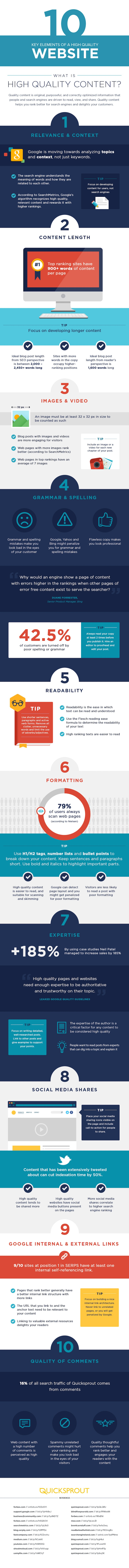 10_Key_elements_of_high_quality_website.png