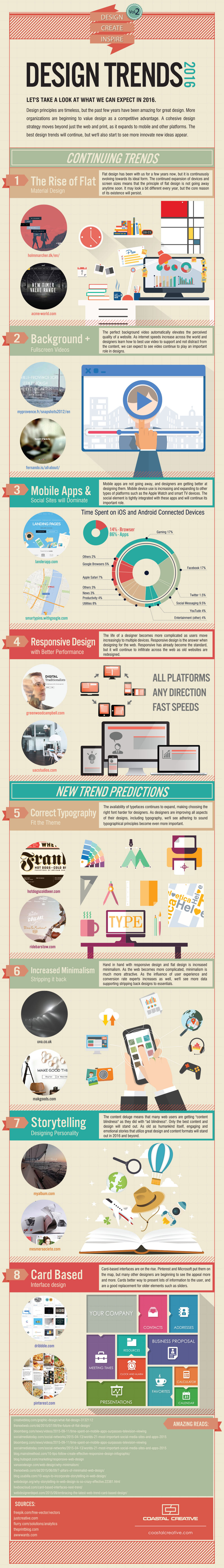 20151215020339-design-trends-infographic.jpeg