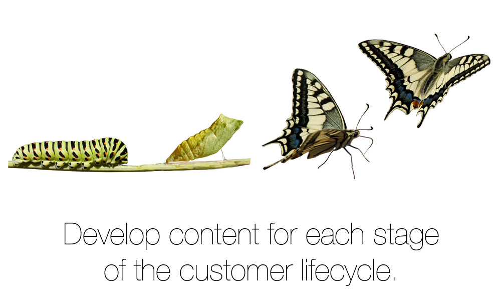 explore-benefits-customer-lifecycle-marketing-strategy_1000x576